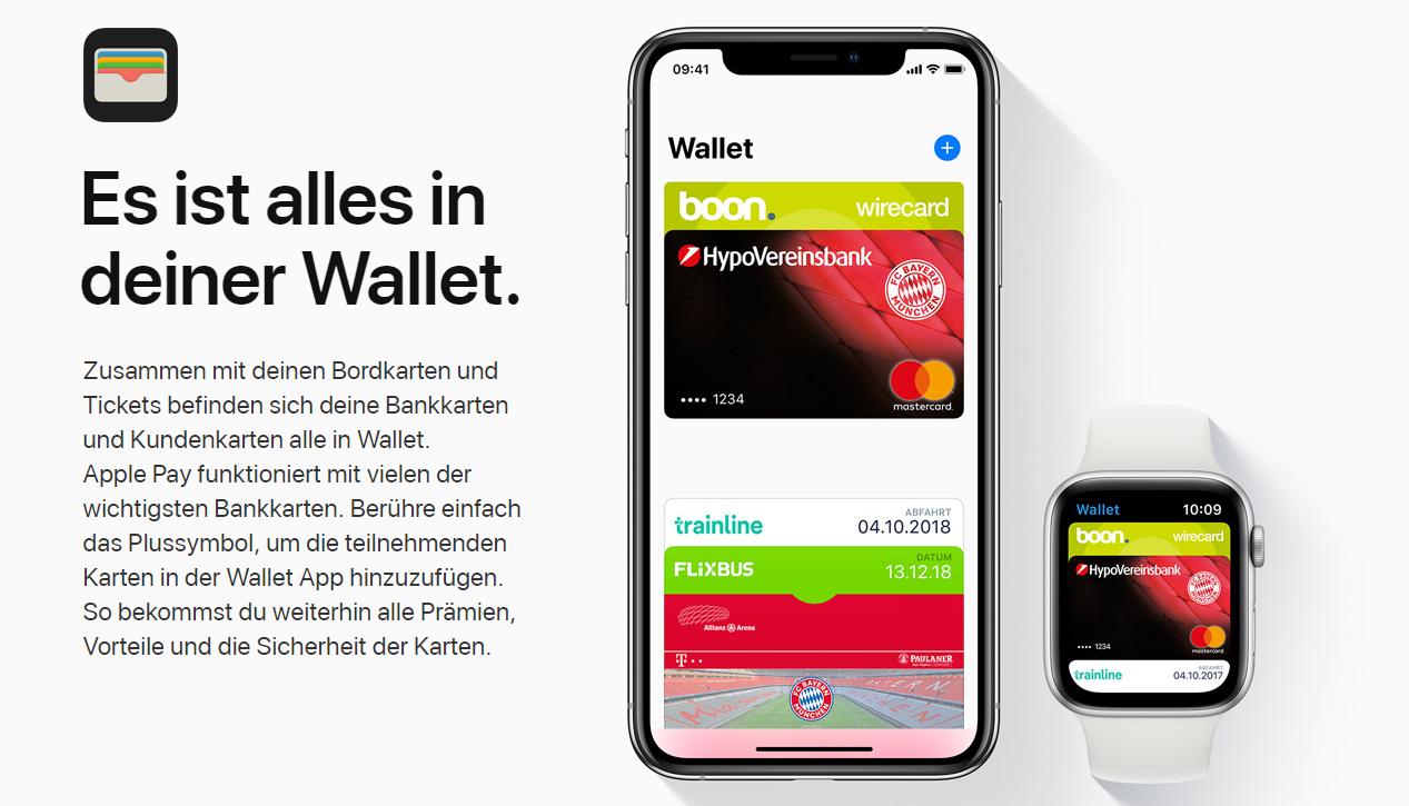 Die Wallet ist Ihre virtuelle Geldbörse