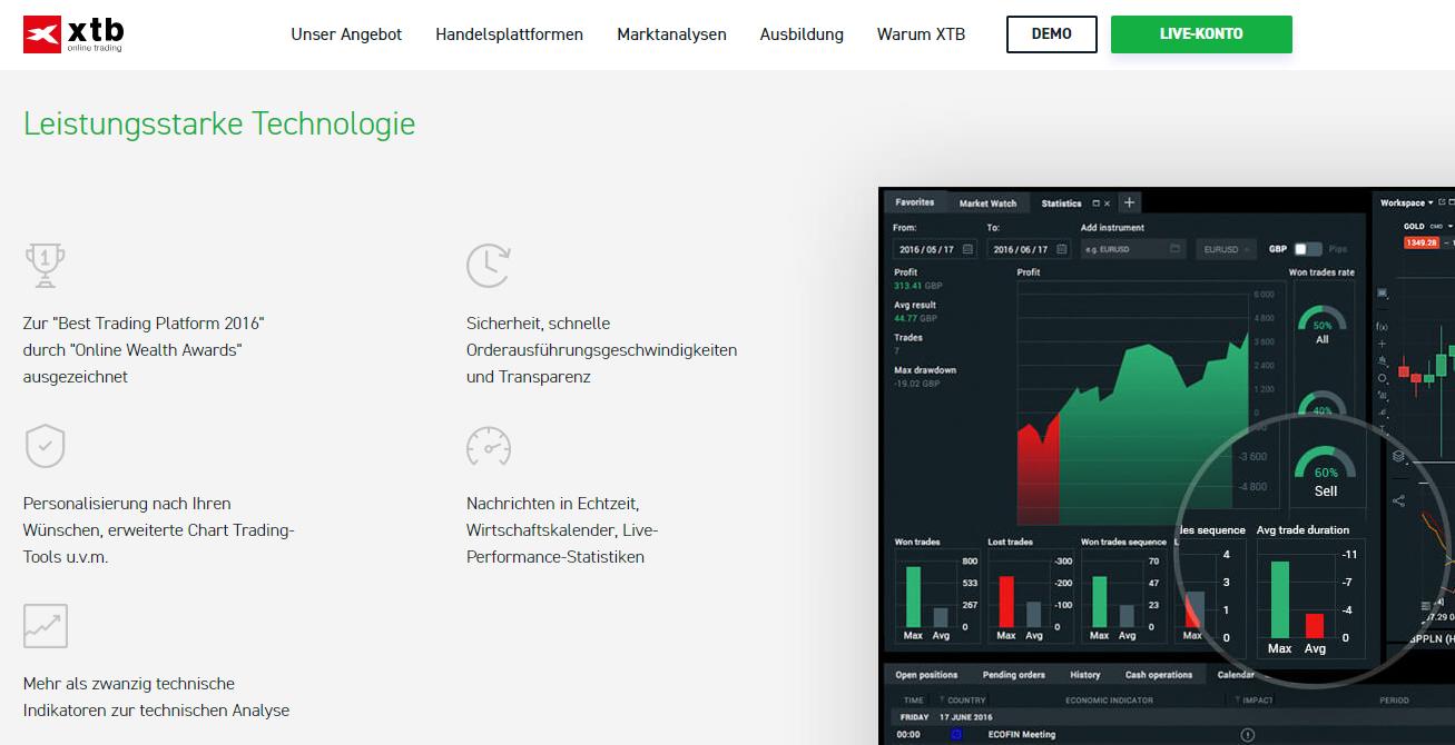 XTB bietet leistungsstarke Technologien zum Traden an