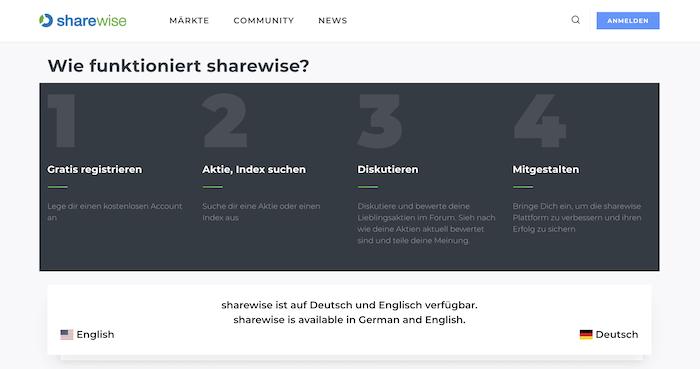sharewise Erfahrungen von Brokervergleich.net