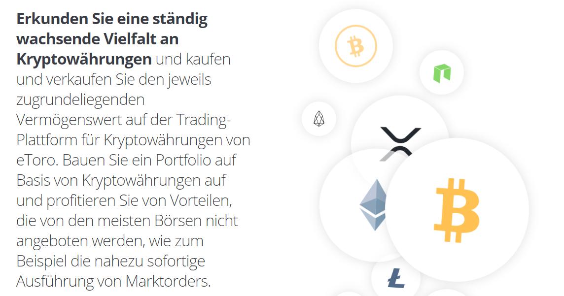 Anstieg des Bitcoin-Preises