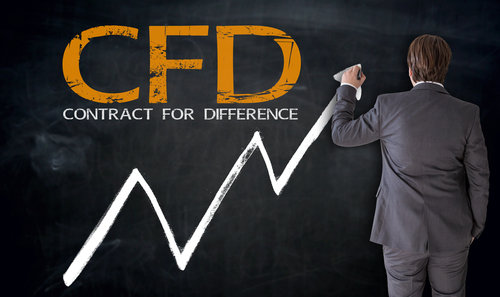 CFD Trading Strategie Ratgeber