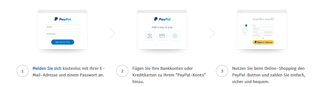IOTA kaufen mit PayPal