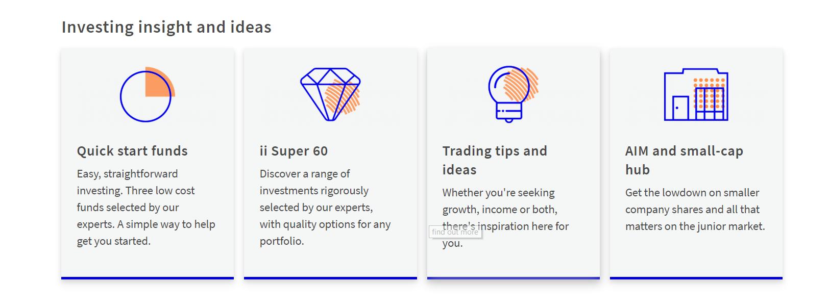 interactive investors insight & ideas